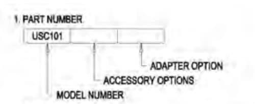 Unisex Couplings Model part numbers
