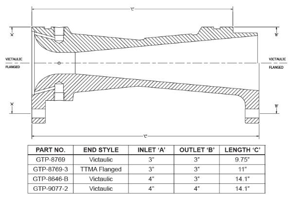 Venturi - GTP-8769 - Gammon