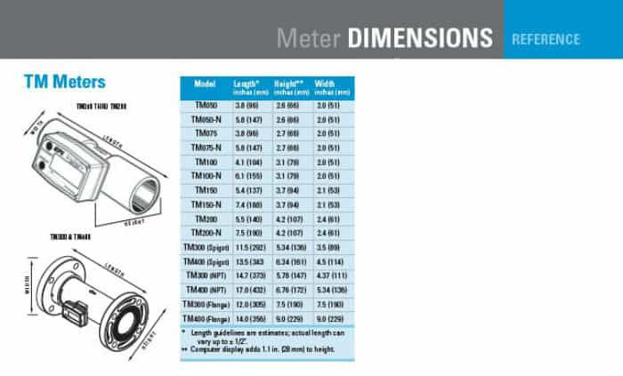 GPI TM-Series Water Meters Dimensions
