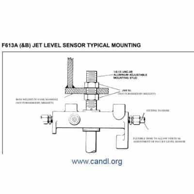 F613 Jet Level Sensor Meggitt